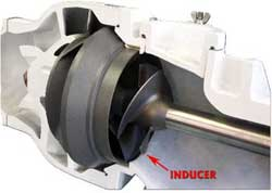 Impeller (Inducer Pre Loader)